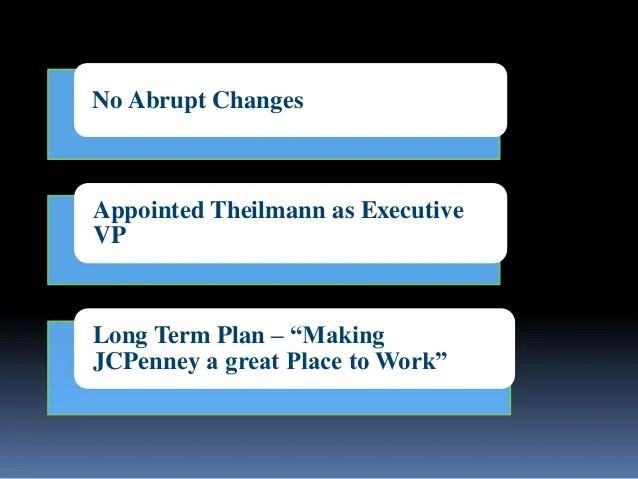Initiatives taken also jc penny   organisational structure rh slideshare