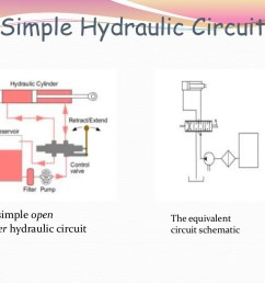 how to read a hydraulic schematic diagram unusual how to read a hydraulic schematic ideas [ 1024 x 768 Pixel ]