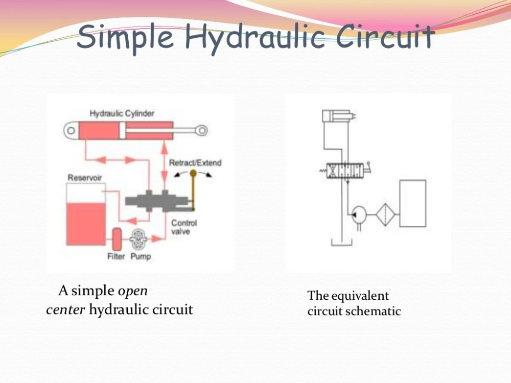 medium resolution of how to read a hydraulic schematic diagram unusual how to read a hydraulic schematic ideas
