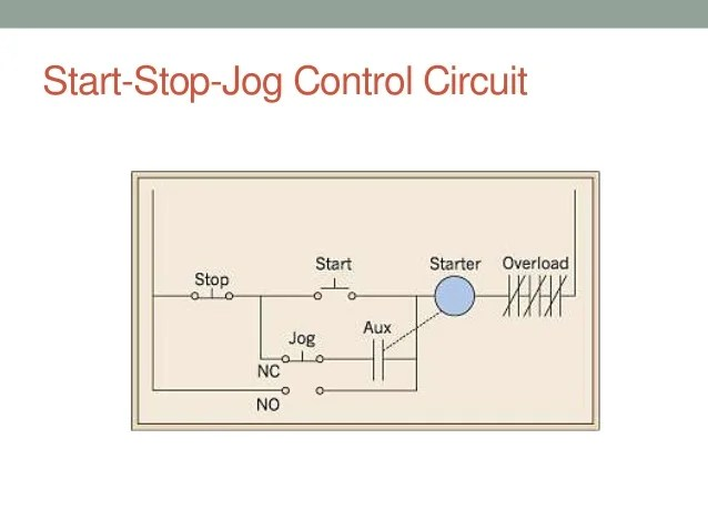 start stop wiring diagram 2004 ford f150 car stereo jogging operation for dc and ac motors jog control circuit