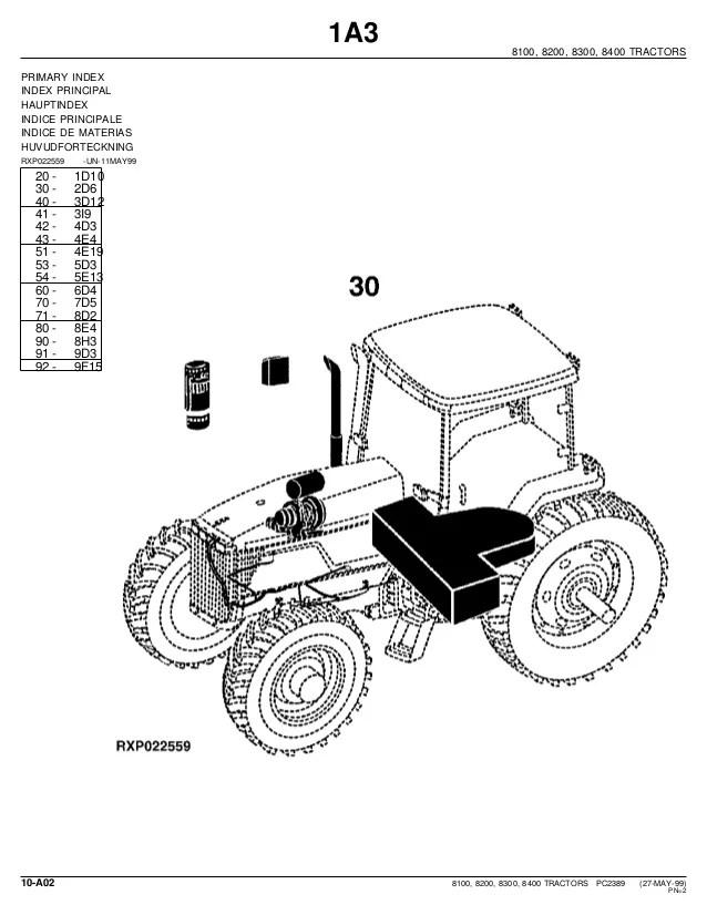 peg perego john deere tractor wiring diagram renault megane 2 schematic 8100 harness detailed battery in store