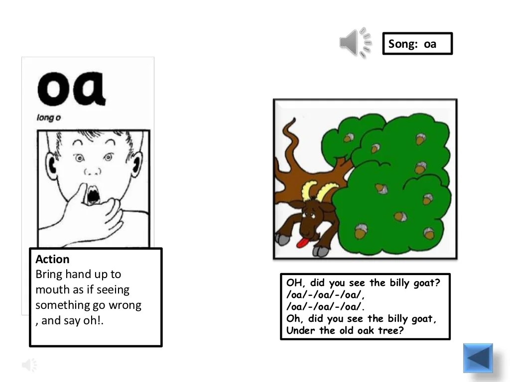 Jolly Phonics Actions Ppt