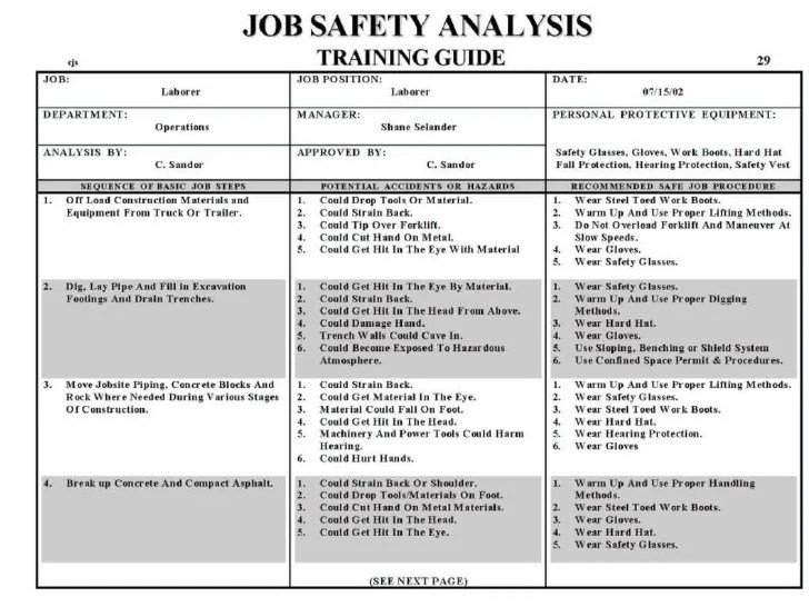 Jsa Checklist Template | Sample Customer Service Resume