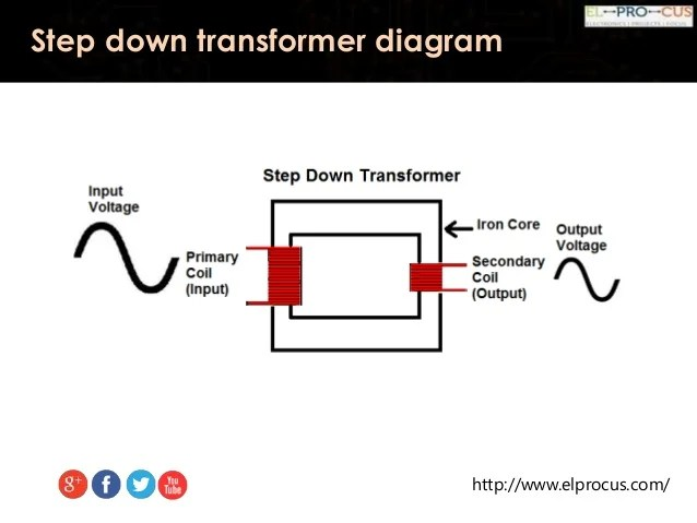 June 25th 2015 steps to convert the 230 v ac to 5v dc