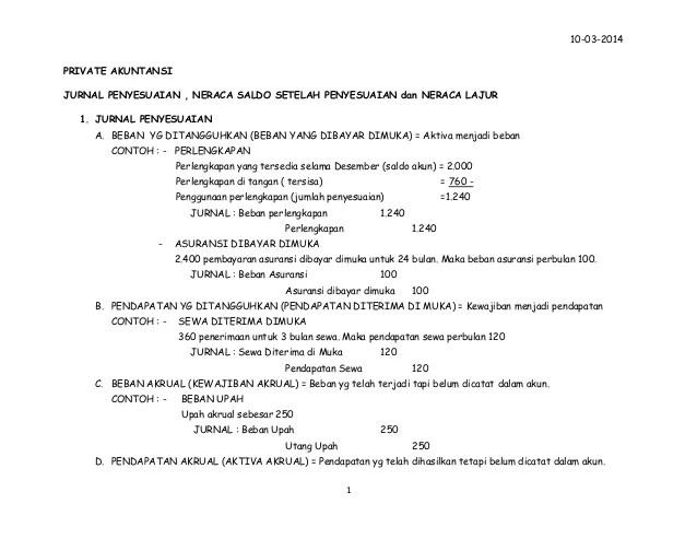 Contoh Soal Pilihan Ganda Jurnal Penyesuaian Berbagi Cute766