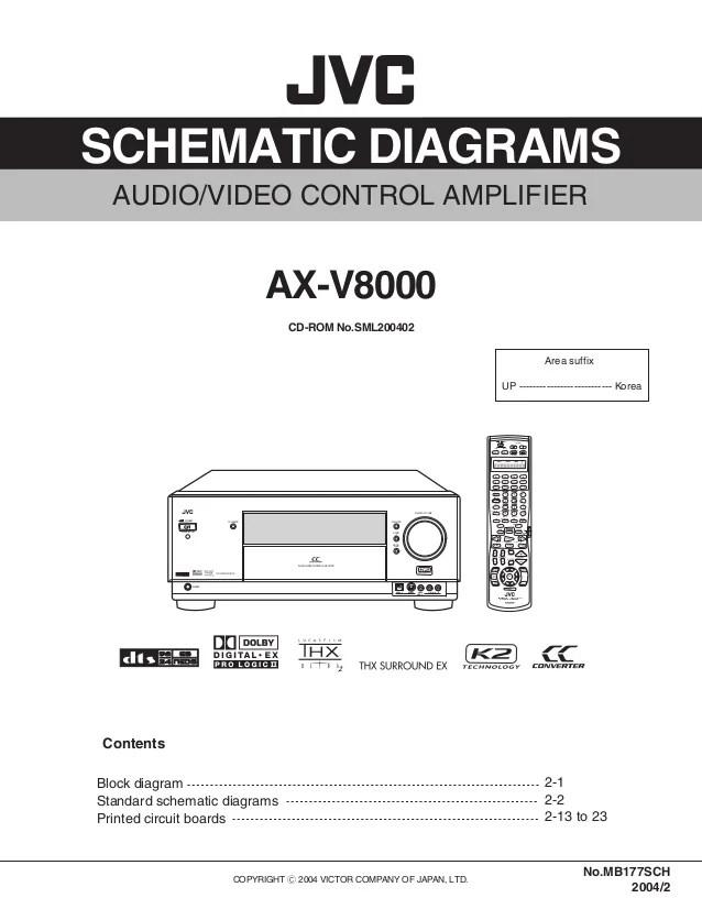 JVC AXV8000