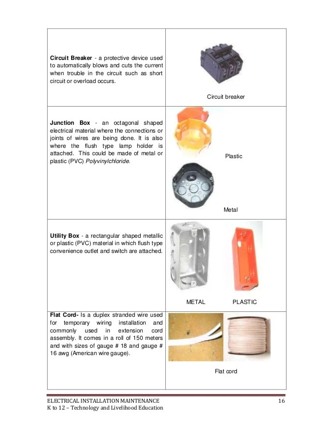 Lampholder Wiring Diagram K 12 Module In Tle 8 Electrical 3rd Grading