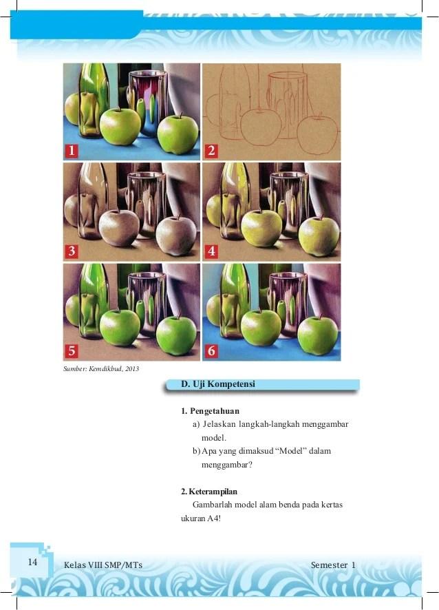 Jelaskan Beberapa Tahapan Dalam Menggambar Model Alam Benda : jelaskan, beberapa, tahapan, dalam, menggambar, model, benda, Siswa, Budaya, Kelas, Kurikulum