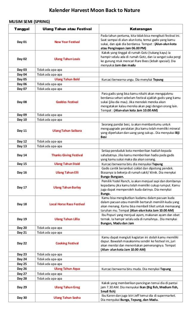 Panduan Harvest Moon Back To Nature : panduan, harvest, nature, Kalender, Harvest, Nature
