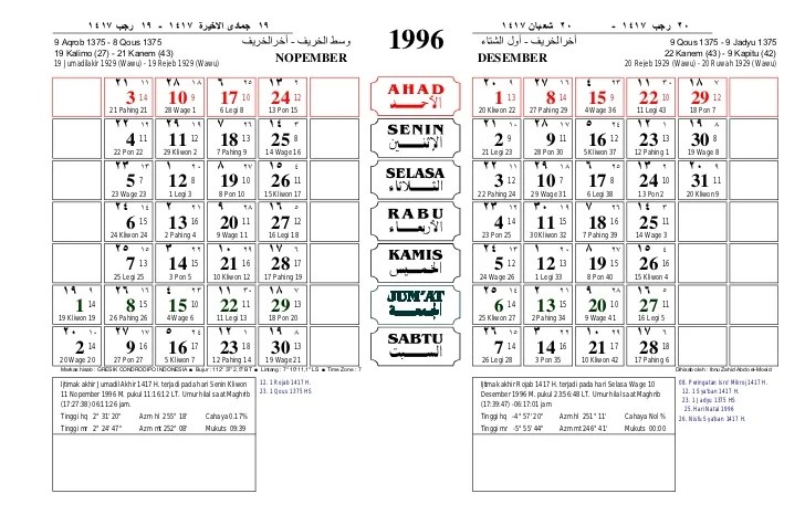 1996 Calendar By Mini George