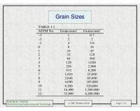 Astm Grain Size Chart Pdf Grain Size Measurement