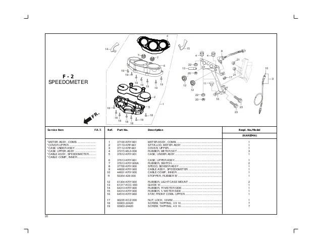 Wiring Diagram Speedometer Karisma