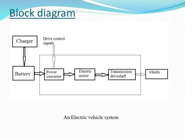 Electrical Block Diagram Facbooik Com