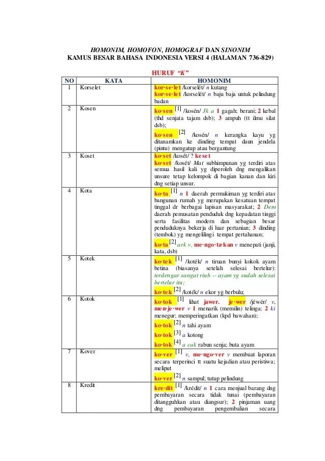 Contoh Kalimat Homograf : contoh, kalimat, homograf, Contoh, Homograf, Homofon, Homonim, Dokter, Andalan