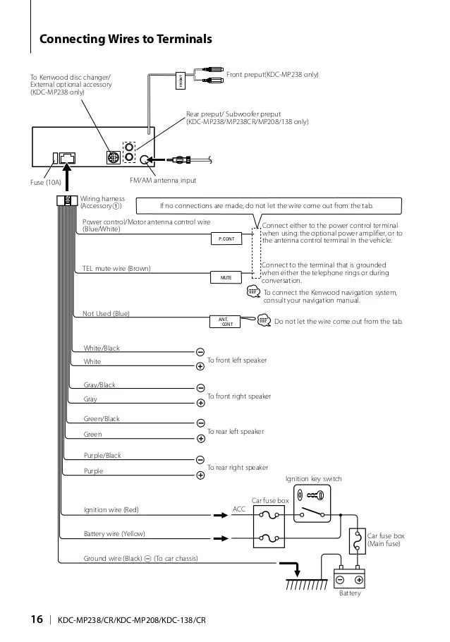 Wiring Diagram For A Kenwood Kdc 148 – powerking.co