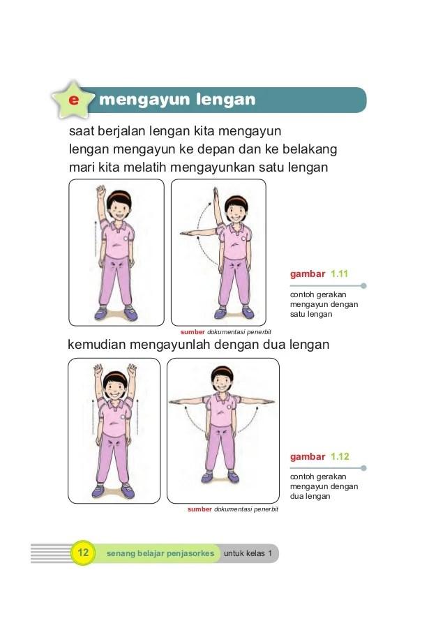Gerakan Mengayun Lengan Dilakukan Dengan Posisi : gerakan, mengayun, lengan, dilakukan, dengan, posisi, Kelas1, Senang, Belajar_pendidikan_jasmani_olahraga_dan_kesehatan_1066