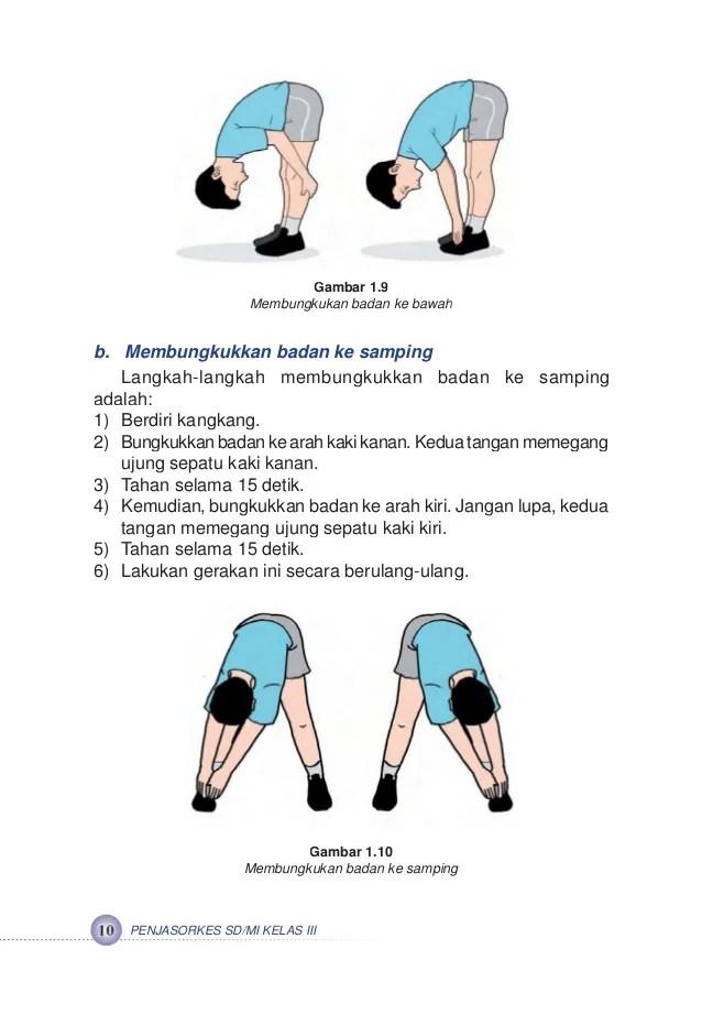 Bagaimana Langkah Melakukan Gerakan Memutar Lengan Dan Menekuk Lutut : bagaimana, langkah, melakukan, gerakan, memutar, lengan, menekuk, lutut, BAHAN, PENJASORKES, KELAS