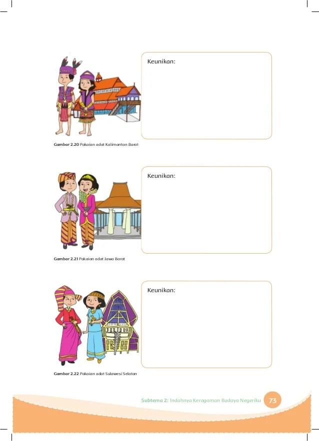 Keunikan Jawa Barat : keunikan, barat, KUNCI, Jawaban, Kelas, Subtema, Pembelajaran, Indahnya, Keragaman, Halaman, Tribun, Pontianak