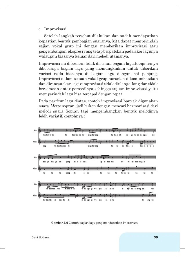 Contoh Improvisasi : contoh, improvisasi, Jelaskan, Bentuk, Improvisasi, Sebuah, Seputar