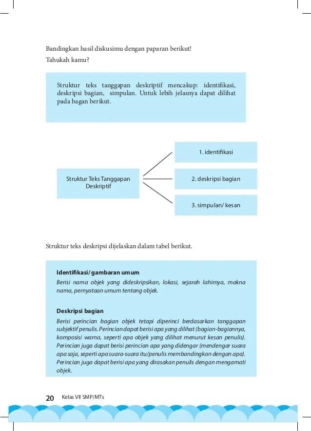 Contoh Teks Tanggapan Kritis Auto Electrical Wiring Diagram
