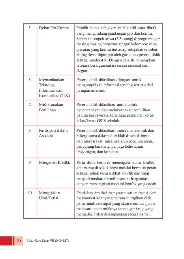 Tabel 4.5 Keberagaman Antargolongan Di Sekitar Peserta Didik : tabel, keberagaman, antargolongan, sekitar, peserta, didik, Keberagaman, Antargolongan, Sekitar, Peserta, Didik, Beserta, Uraiannya, Terkait, Pendidikan, Cute766
