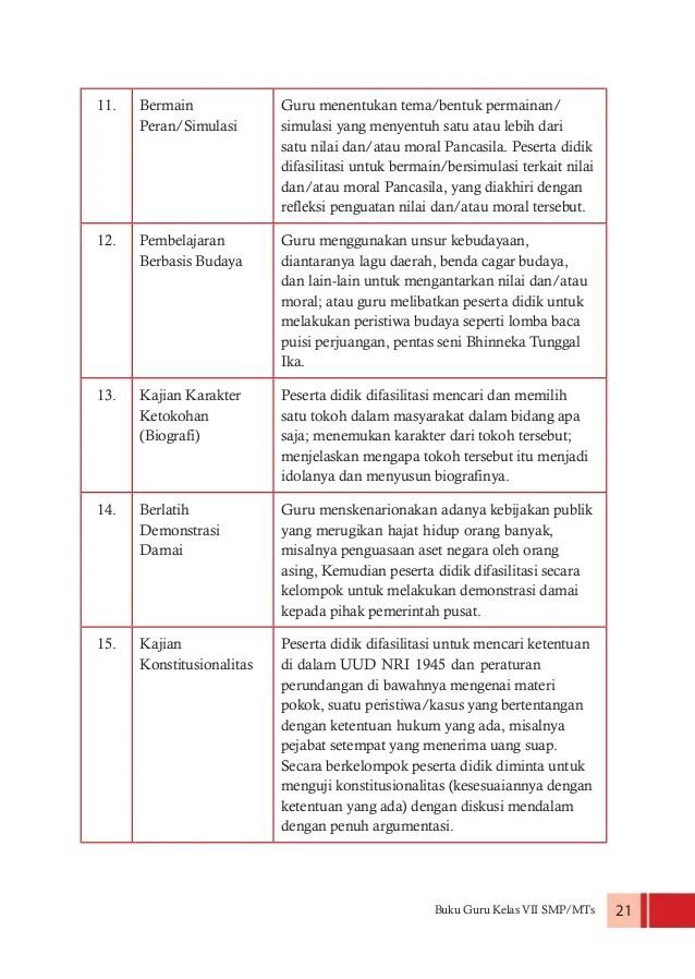 Tabel 4.5 Keberagaman Antargolongan Di Sekitar Peserta Didik : tabel, keberagaman, antargolongan, sekitar, peserta, didik, Keberagaman, Antargolongan, Sekitar, Peserta, Didik, IlmuSosial.id