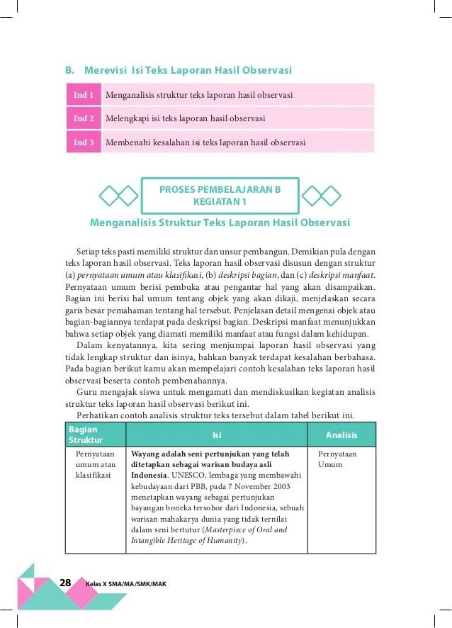 Merevisi Isi Teks Laporan Hasil Observasi : merevisi, laporan, hasil, observasi, Struktur, Laporan, Hasil, Observasi, Wayang, Berbagai, Penting