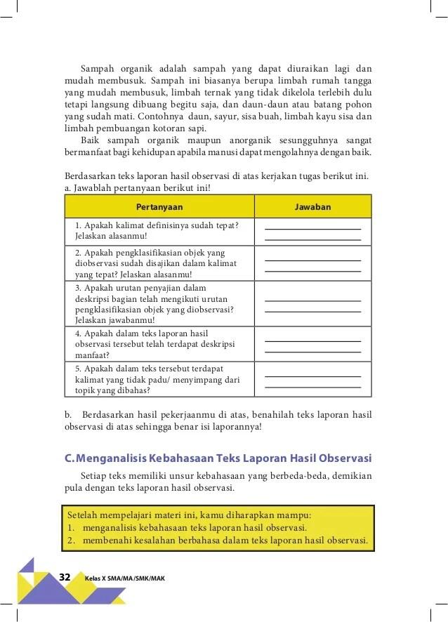 Merevisi Isi Teks Laporan Hasil Observasi : merevisi, laporan, hasil, observasi, Laporan, Hasil, Observasi, Limbah, Rumah, Tangga, Contoh