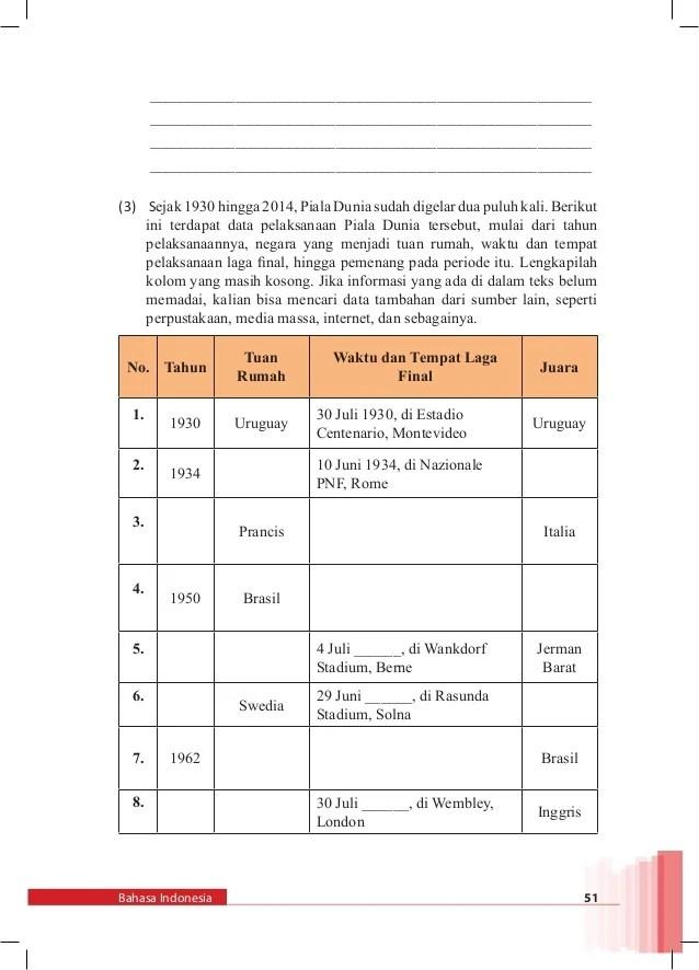 Materi Bahasa Indonesia Kelas 12 Semester 1 : materi, bahasa, indonesia, kelas, semester, Bahasa, Indonesia, Kelas, Semester, IlmuSosial.id