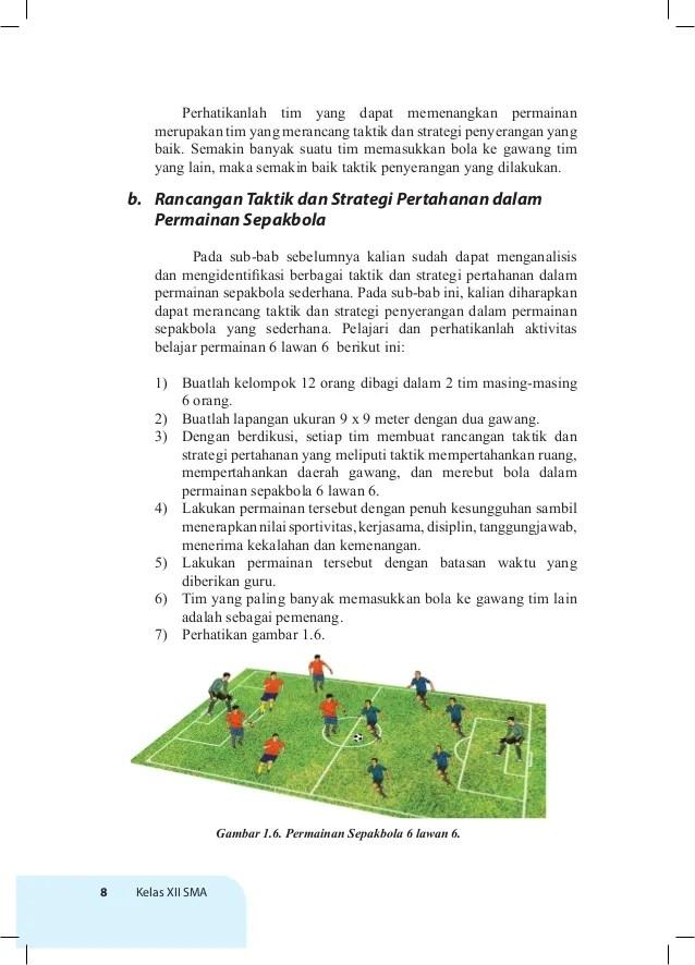 Taktik Bermain Sepak Bola : taktik, bermain, sepak, Kelas, Siswa