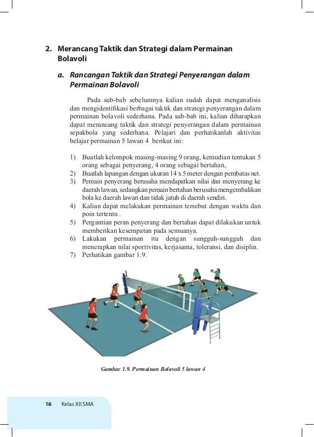 Taktik Dalam Permainan Bola Voli : taktik, dalam, permainan, Kelas, Siswa