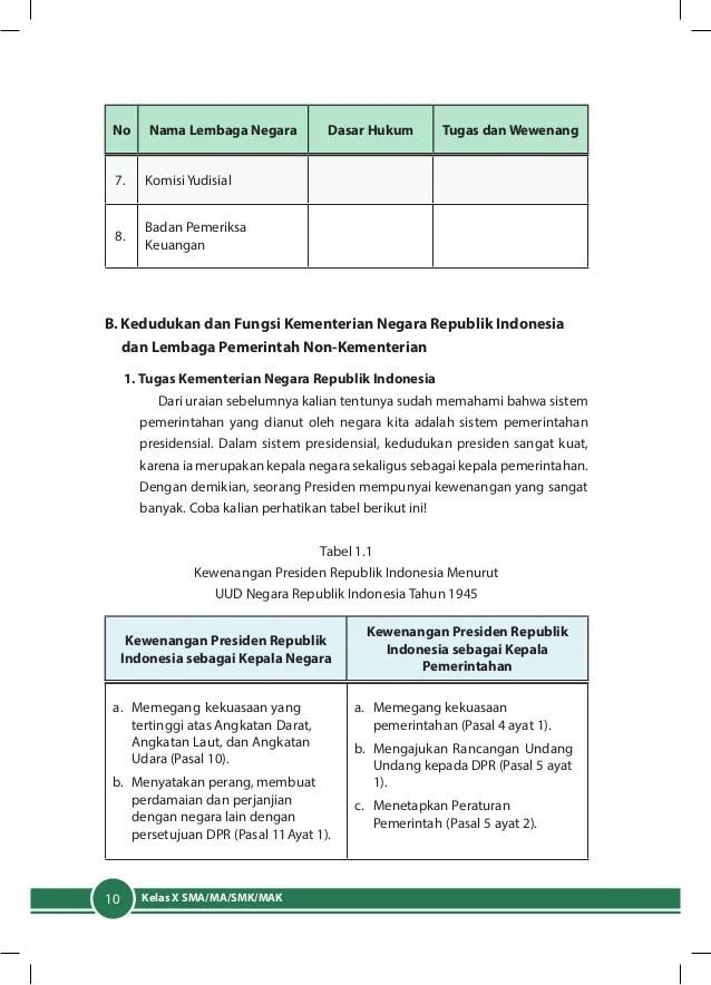 Tabel 7.3 Hubungan Trigatra Dan Pancagatra Dengan Wawasan Nusantara Dan Contohnya : tabel, hubungan, trigatra, pancagatra, dengan, wawasan, nusantara, contohnya, Hubungan, Trigatra, Pancagatra, Dengan, Wawasan, Nusantara