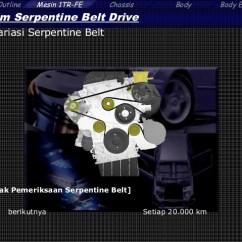 Spesifikasi All New Kijang Innova Reborn Diesel Bensin Vvt I 1 Tr Fe 34