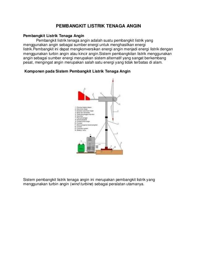 Kelebihan Pembangkit Listrik Tenaga Angin : kelebihan, pembangkit, listrik, tenaga, angin, Kincir, Angin