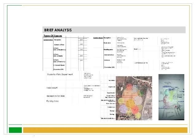 Kihuga Stephen Final Year Architecture Portfolio