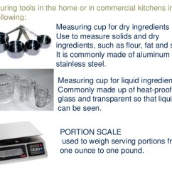 Kitchen Measuring Tools Pics Of Cabinets