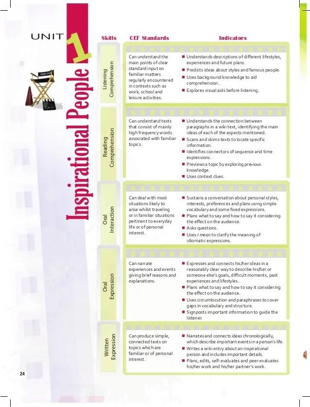 Spanish Textbook Pdf - Cover Letter Resume Ideas - wppluginninja us