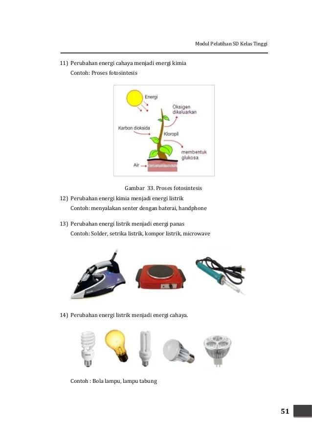 Perubahan Energi Kimia Menjadi Energi Panas : perubahan, energi, kimia, menjadi, panas, Tinggi, Materi, Energi