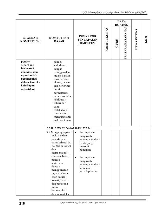 Kkm Bahasa Inggris Smp Excel : bahasa, inggris, excel, Bahasa, Inggris, IlmuSosial.id