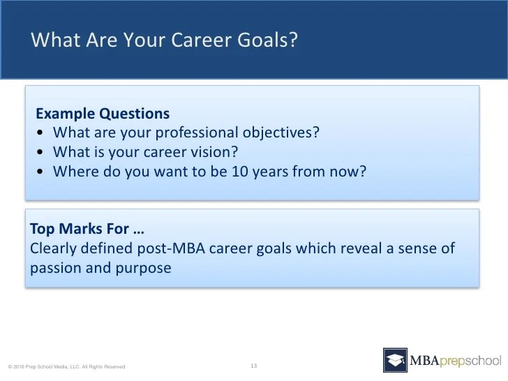 mba essay or dissertation contribute back