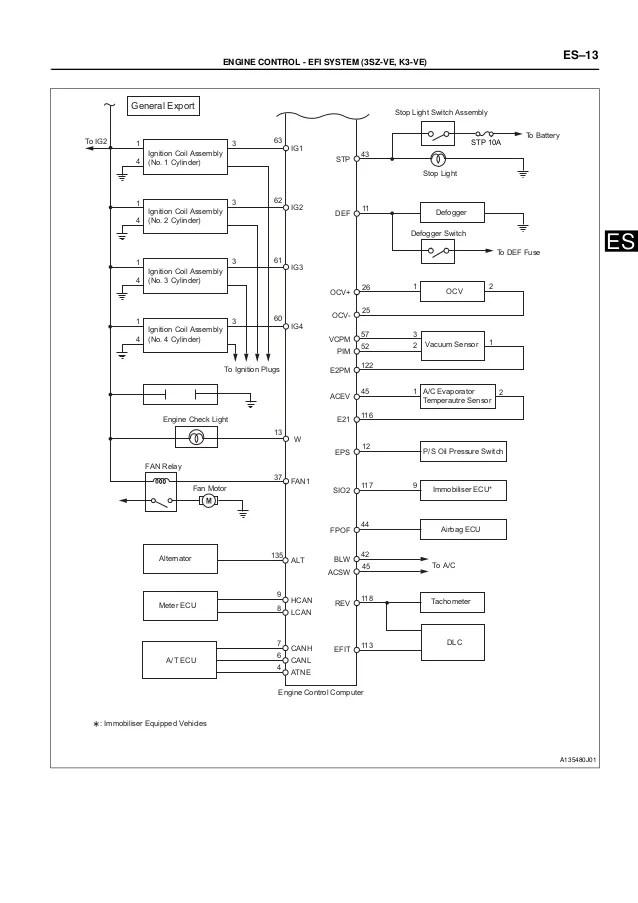 Wiring Diagram Efi Toyota Avanza