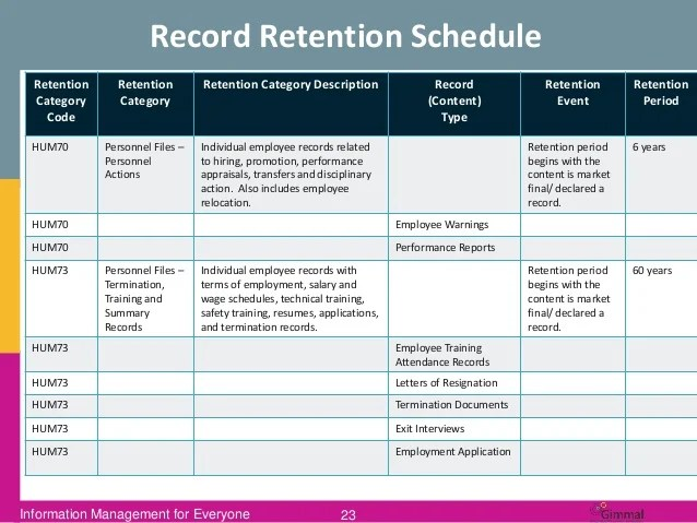 retention schedule template - federal resume record keeping