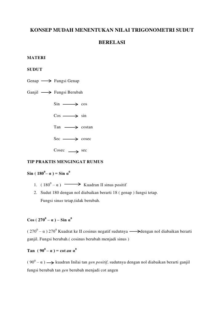 Perbandingan Trigonometri Sudut Berelasi : perbandingan, trigonometri, sudut, berelasi, Konsep, Mudah, Menentukan, Sudut, Berelasi