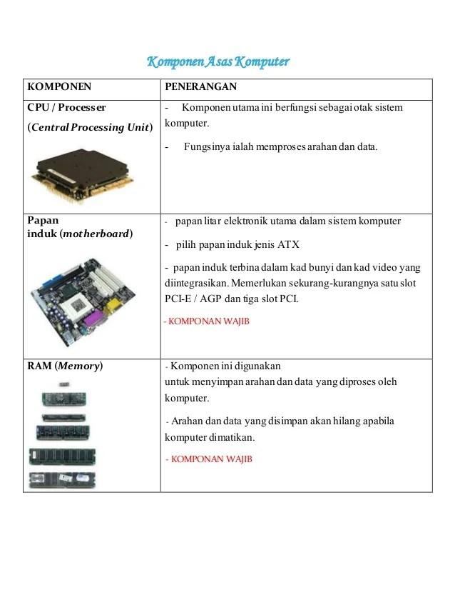 sebutkan 3 bagian hardware Archives - IsiKuota.Co.Id