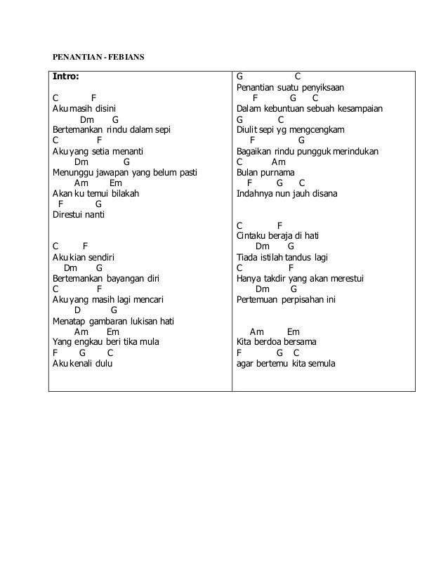 Chord Rindu Aku Rindu Kamu : chord, rindu, Kunci, Kentrung, Senar, Rindu, Cute766