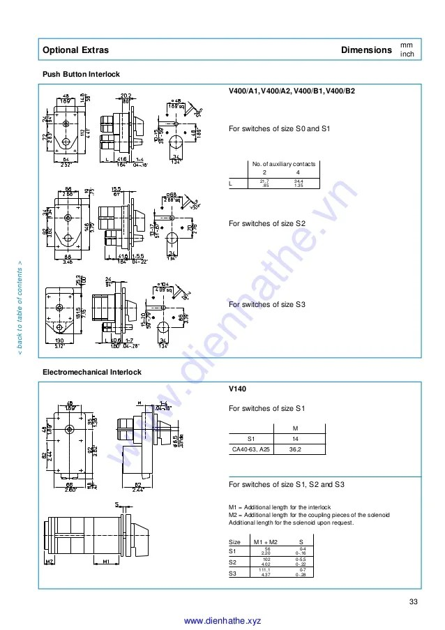 Kraus & naimer optional extras and enclosures kn101 gb0715