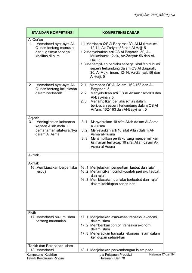 Tabel 7.3 Hubungan Trigatra Dan Pancagatra Dengan Wawasan Nusantara Dan Contohnya : tabel, hubungan, trigatra, pancagatra, dengan, wawasan, nusantara, contohnya, Tugas, Mandiri, Tabel, Implementasi, Wawasan, Nusantara, IlmuSosial.id