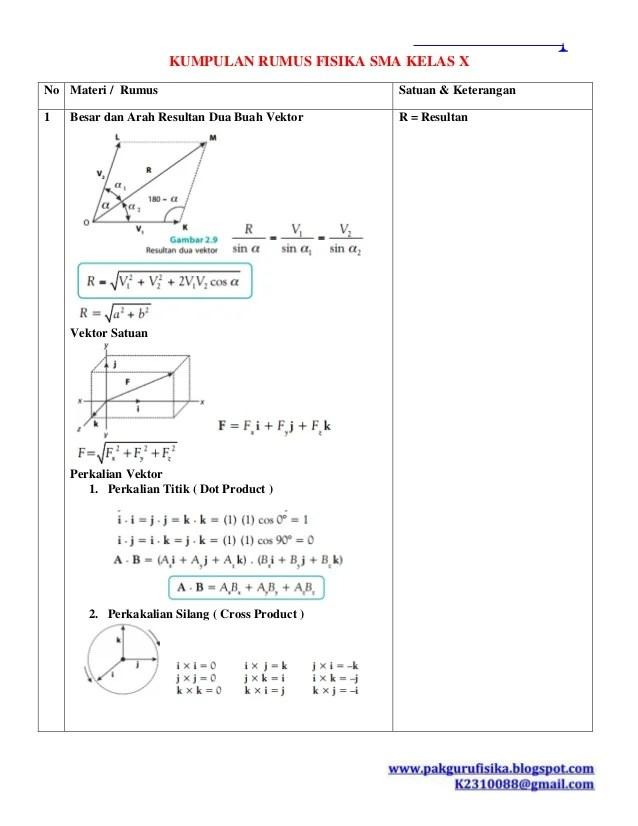 Materi Vektor Fisika Kelas 10 : materi, vektor, fisika, kelas, Kumpulan, Rumus, Fisika, Kelas