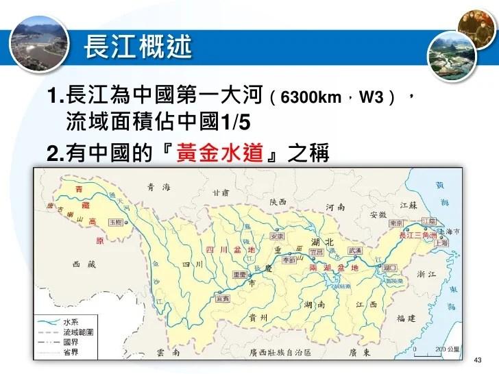L14~16中國產業與環境