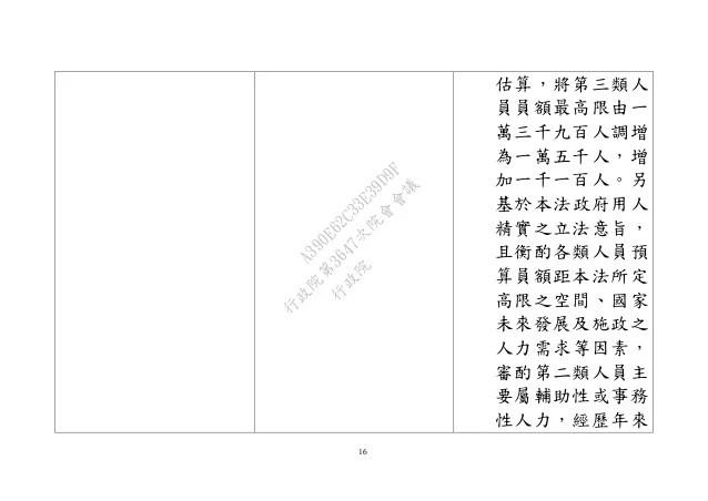 20190418【討論三法條】行政院人事行政總處:「中央政府機關總員額法」第3條、第4條、第11條修正草案